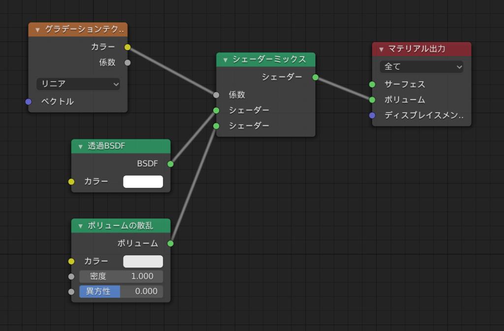 透過BSDF、グラデーションテクスチャをシェーダーミックスに繋ぐ